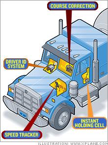 truck chart