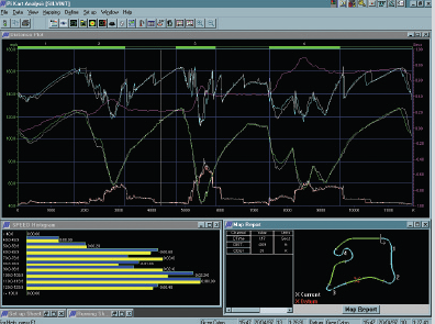 motorsport telemetry windows application