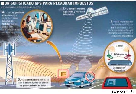 radares-holanda-gps.jpg