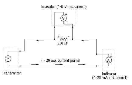 basic circuit of instrument signal tapping